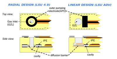 OEM Bosch ADV Lambda 02 Sensor
